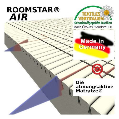 2x ROOMSTAR AIR deluxe Matratze